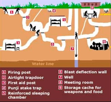 Tunnel basics1